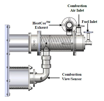 HeatCor